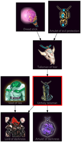 ResearchTree Unholy talisman