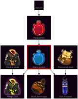 ResearchTree Mana potion