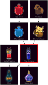 ResearchTree Vial of mana