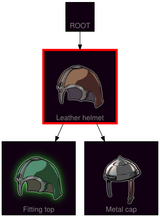 ResearchTree Leather helmet