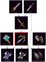 ResearchTree Trident