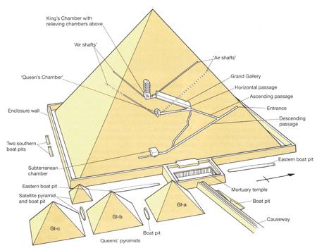 File:GreatPyramid.jpg