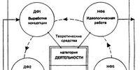 """Комментарий к книге С. Платонова """"После коммунизма"""""""