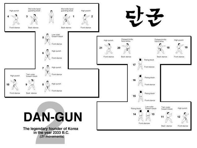 File:Hyung 2 dangun.jpg