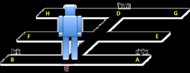 ITF Grid