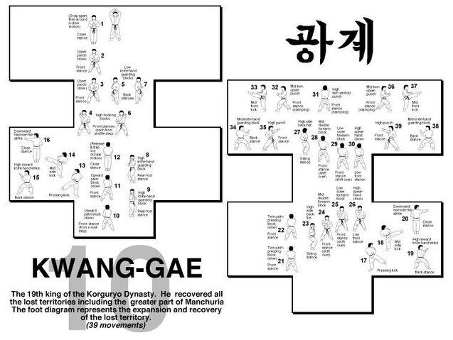 File:Hyung 10 kwanggae.jpg