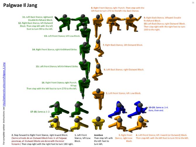 Palgwae1 3D