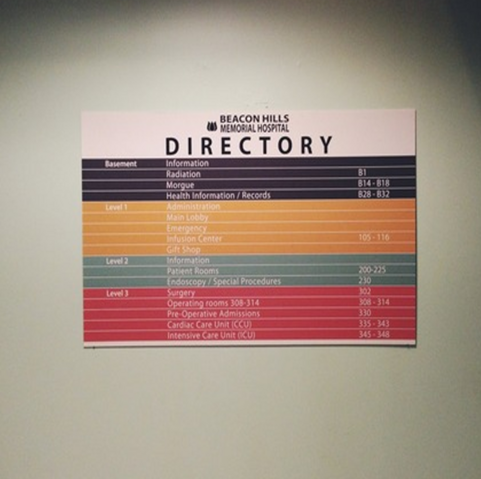 File:Teen Wolf Season 3 Behind the Scenes Hospital Directory.png