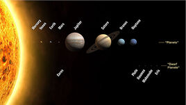 800px-Planets2008