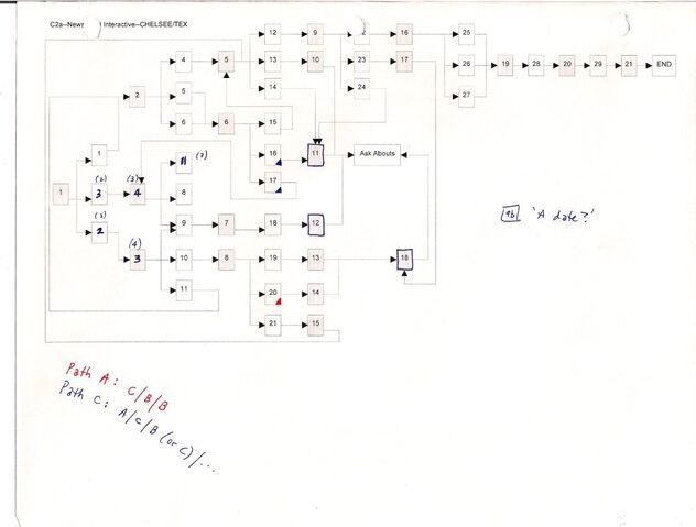 File:Pandora Chelsse and Tex flowchart.jpg