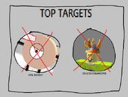 Top targets board