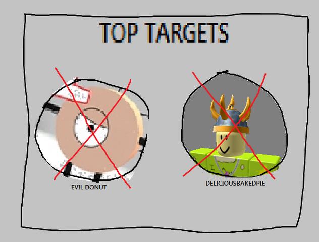 File:Top targets board.png
