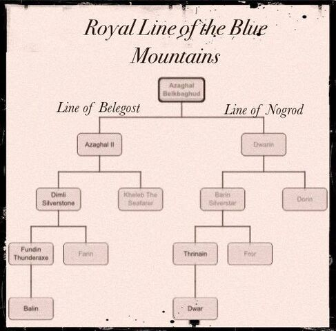 File:Royal Line of the Blue Mountains.jpg