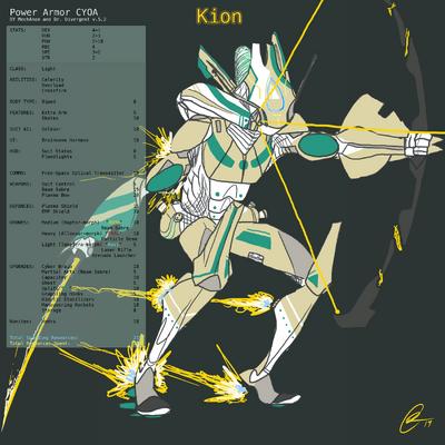 Kion4
