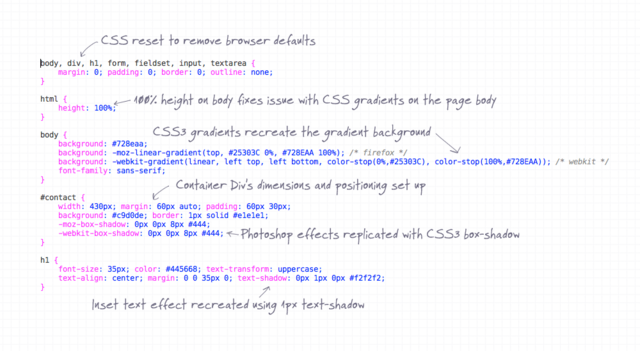 File:Css1.png