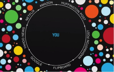 The-filter-bubble