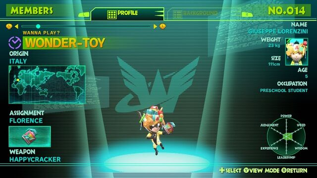 File:Wonder-Toy.jpg