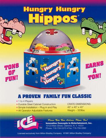 File:Hungry Hungry Hippos arcade game.jpg