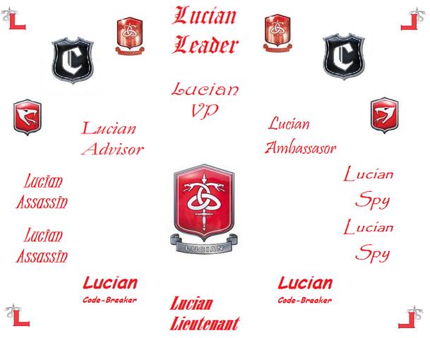 File:Lucian Council.png