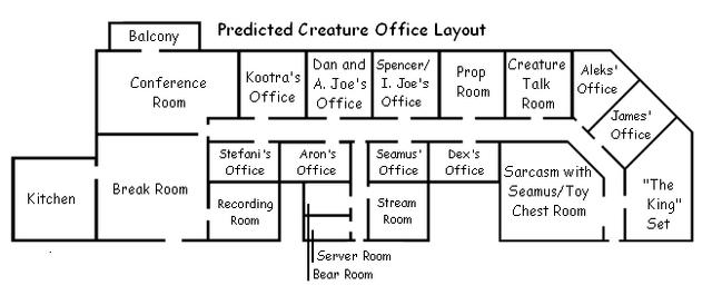 File:CreatureOffice.png