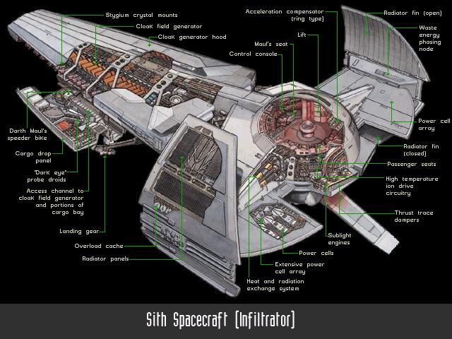File:Sith infiltrator-cutaway.jpg