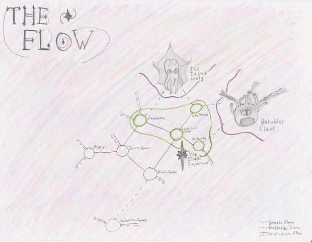 File:TheFlow.jpg