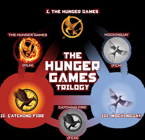 File:HG-Trilogy-port-update.png
