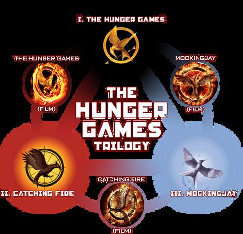 File:HG-Trilogy-port-update copy.png