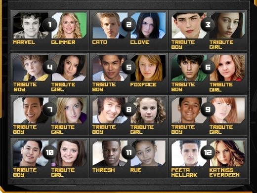 File:The-hunger-games-cast-tributes-image.jpg