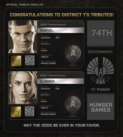 File:District 1 Tributes.png