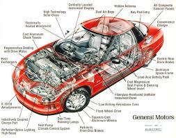 File:Electric Car.png