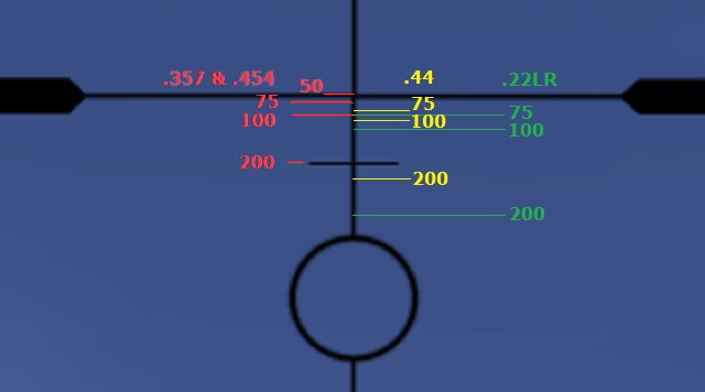 2-6x20mm handgun scope distances