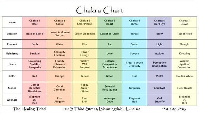 free pdf herbs to balance the five elements
