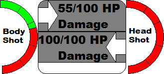 Hunting Rifle's Damage Output
