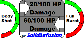 File:Burst Rifle Damage Output.png
