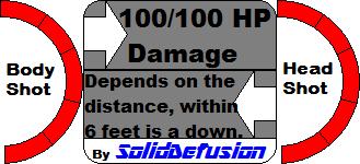 File:Shotgun's Damage Output.png