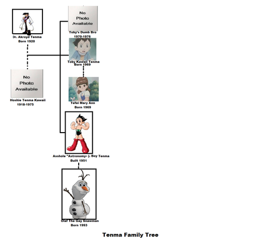 File:Tenma family tree.png
