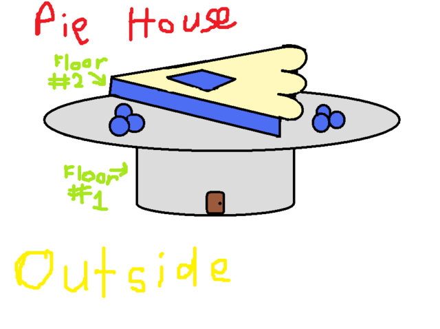 File:Pie House (Can choose any flavour instead of blueberry).png