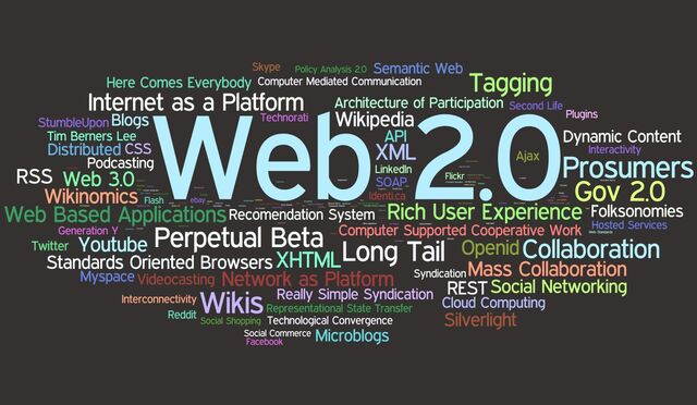 File:Web 2.0 terms.jpg