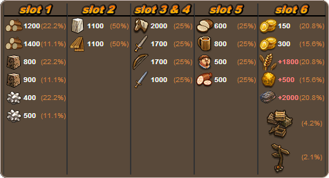 File:Outlaws loot.png