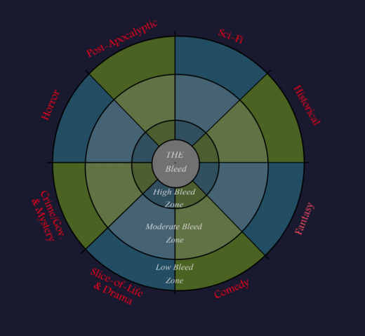 File:Twisted Hub Conceptual Map 1.png