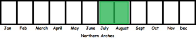 Norhtern Arches TL
