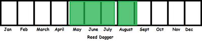 Reed Dagger TL