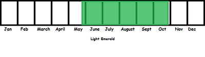 Light Emerald TL