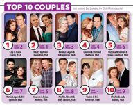 SID Top Couples Tricky is Number 5