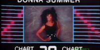 07 July 1983