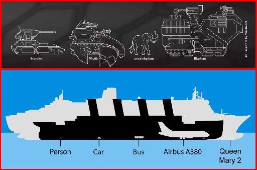 File:Size comparison.jpg