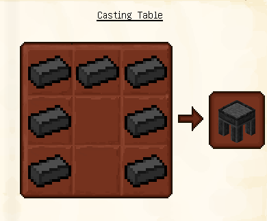 File:Casting Table.png