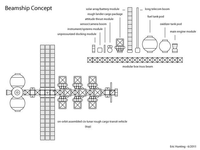 File:Beamship Study1.jpg