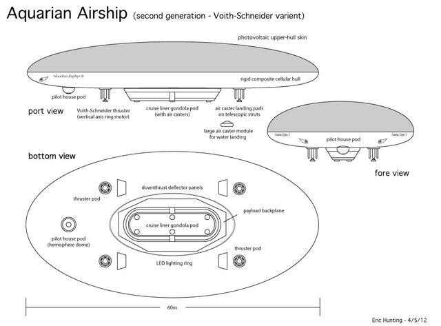 File:AquarianAirship2ndGenVSP.jpg